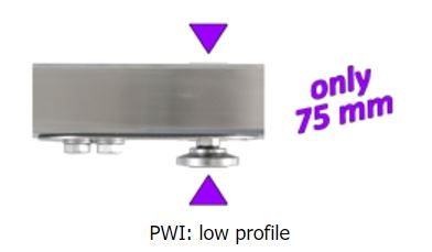 Low profile platforms